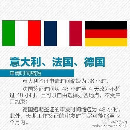 意大利、法国、德国签证申请时间缩短